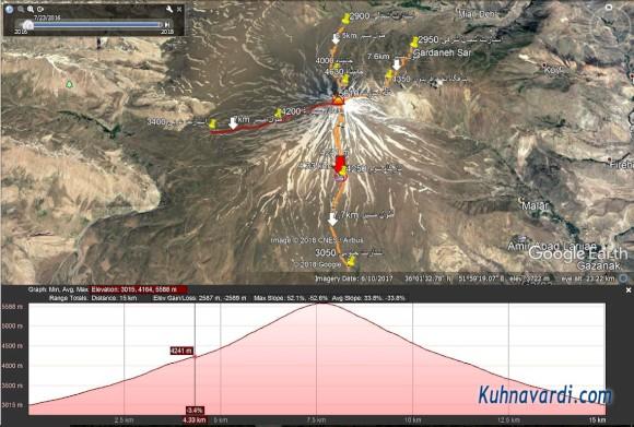 قله دماوند جبهه جنوبی