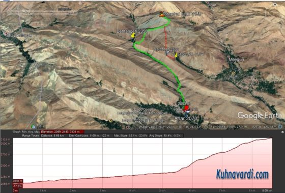 قله استرچال از آهار (مسیر ده تنگه)