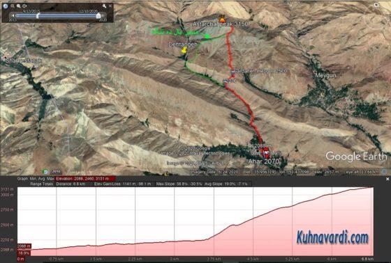 قله استرچال از مسیر آهار - گردنه میگون