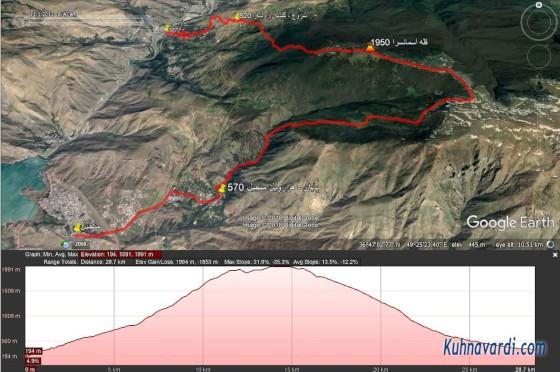 قله آسمان سرا - مسیر پیموده شده در گوگل ارث