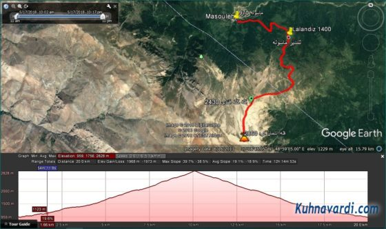 مسیر قله آسمان کوه در گوگل ارث