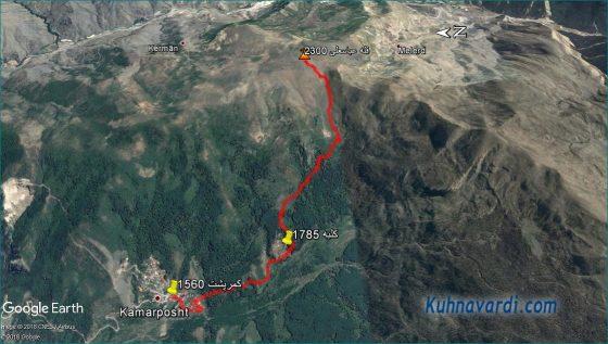 مسیر قله عباسعلی