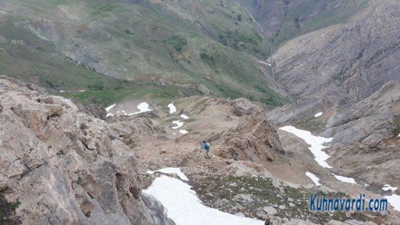 قله هزار بند - مسیر فرود