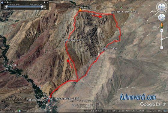 قله هزاربند از حسنکدر