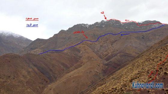 قله روته - مسیر پیموده شده