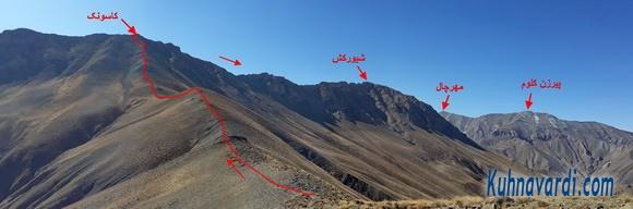 موقعیت قله های کاسونک - شیورکش - پیرزن کلوم و مهرچال