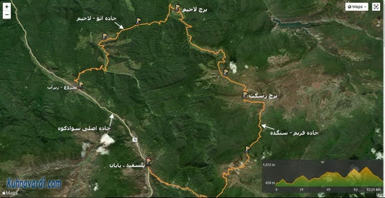جنگل های انجیلی، مسیر زیرآب - لاجیم - پلسفید