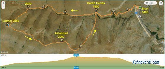 مسیر صعود به قله لتمال از دره هریاس - فرود از مسیر قله آسیاب باد