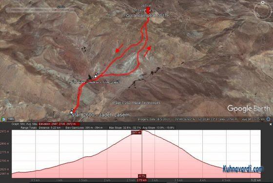 مسیر قله گل اندام از جاده لاسم - گوگل ارث