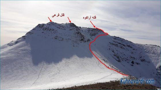 مسیر قله آراکوه از گردنه