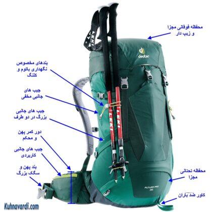 راهنمای خرید کوله کوهنورری