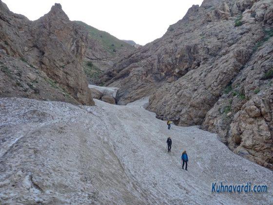 مسیر فرود - محدوده توده برف بهمن