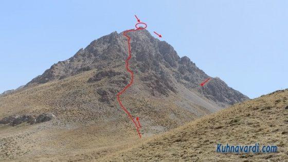 قله کافره، مسیر صعود و فرود