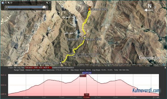 مسیر قله کافره در گوگل ارث